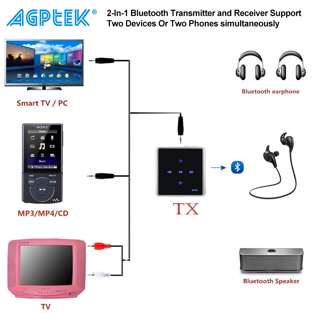 Headphone bluetooth adapter for pc - headphone adapter plug