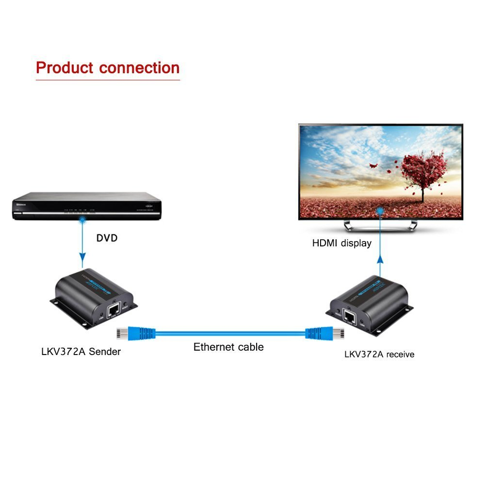 HD Audio Deep Color -20~60KHz wide frequency IR remote control AGPtek LKV372PRO HDMI Network Extender 196ft//60m Over Cat6//6a//7 Single Ethernet cable Supporting 1080P /&3D w//IR Loop-out, 2 x HDMI Outputs for local display// monitoring function